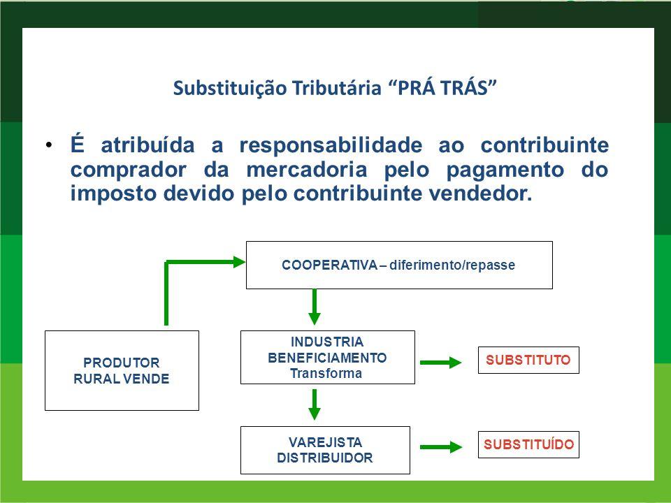 Substituição Tributária PRÁ TRÁS É atribuída a responsabilidade ao contribuinte comprador da mercadoria pelo pagamento do imposto devido pelo contribu