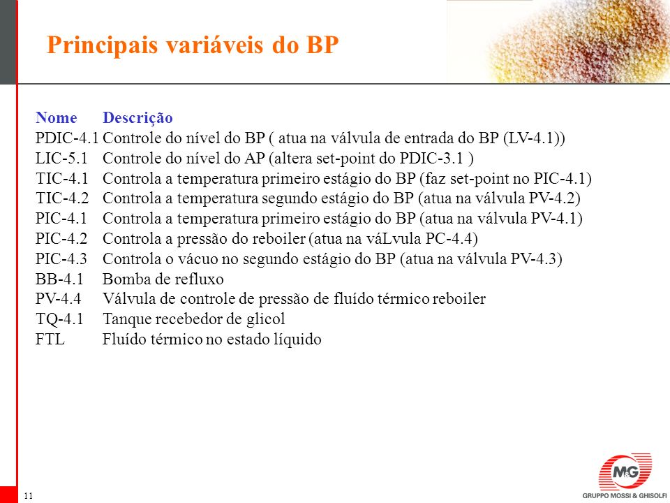 11 NomeDescrição PDIC-4.1Controle do nível do BP ( atua na válvula de entrada do BP (LV-4.1)) LIC-5.1Controle do nível do AP (altera set-point do PDIC