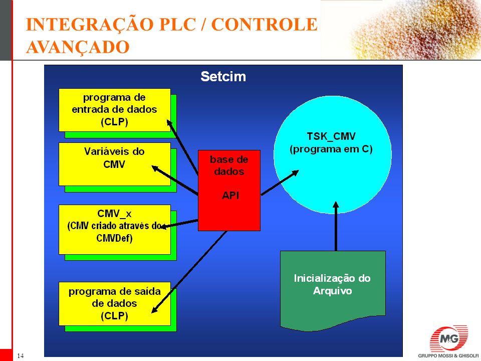 14 INTEGRAÇÃO PLC / CONTROLE AVANÇADO
