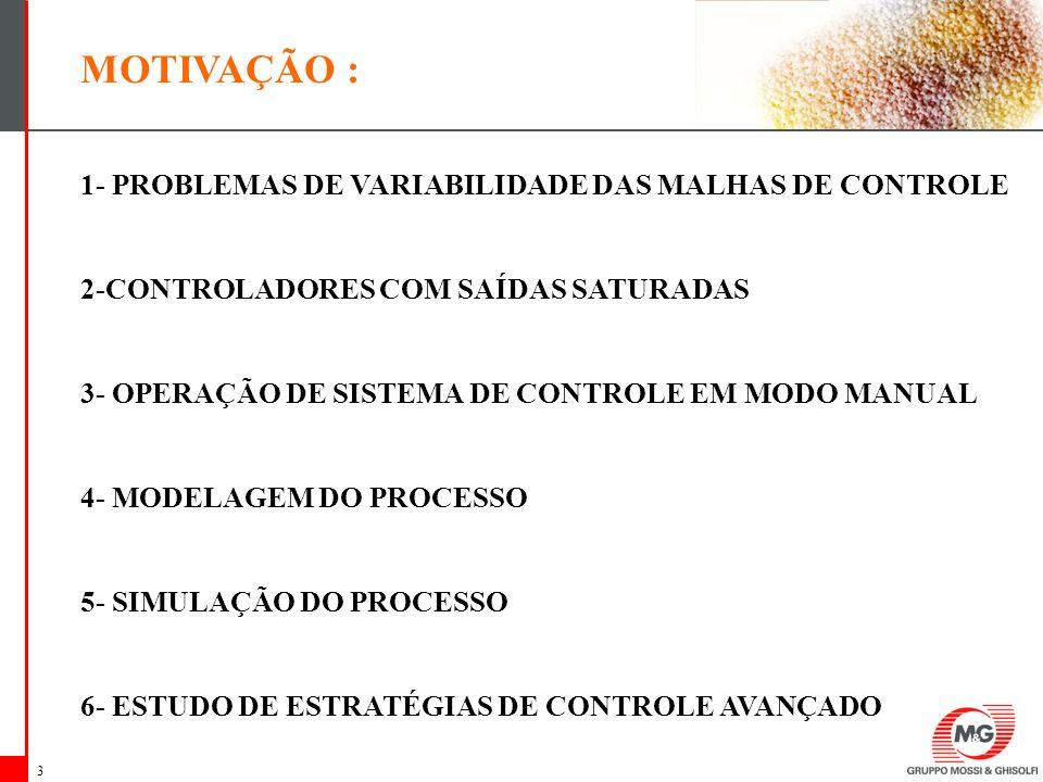 3 1- PROBLEMAS DE VARIABILIDADE DAS MALHAS DE CONTROLE 2-CONTROLADORES COM SAÍDAS SATURADAS 3- OPERAÇÃO DE SISTEMA DE CONTROLE EM MODO MANUAL 4- MODEL