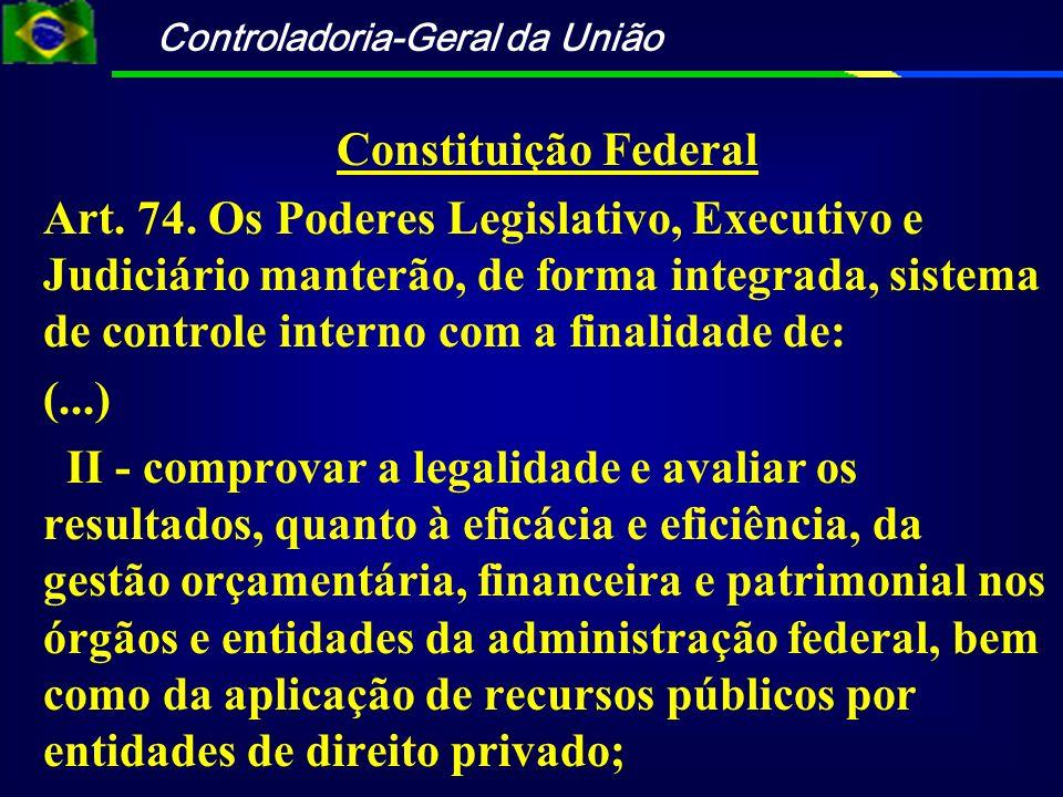 Controladoria-Geral da União Constituição Federal Art. 74. Os Poderes Legislativo, Executivo e Judiciário manterão, de forma integrada, sistema de con