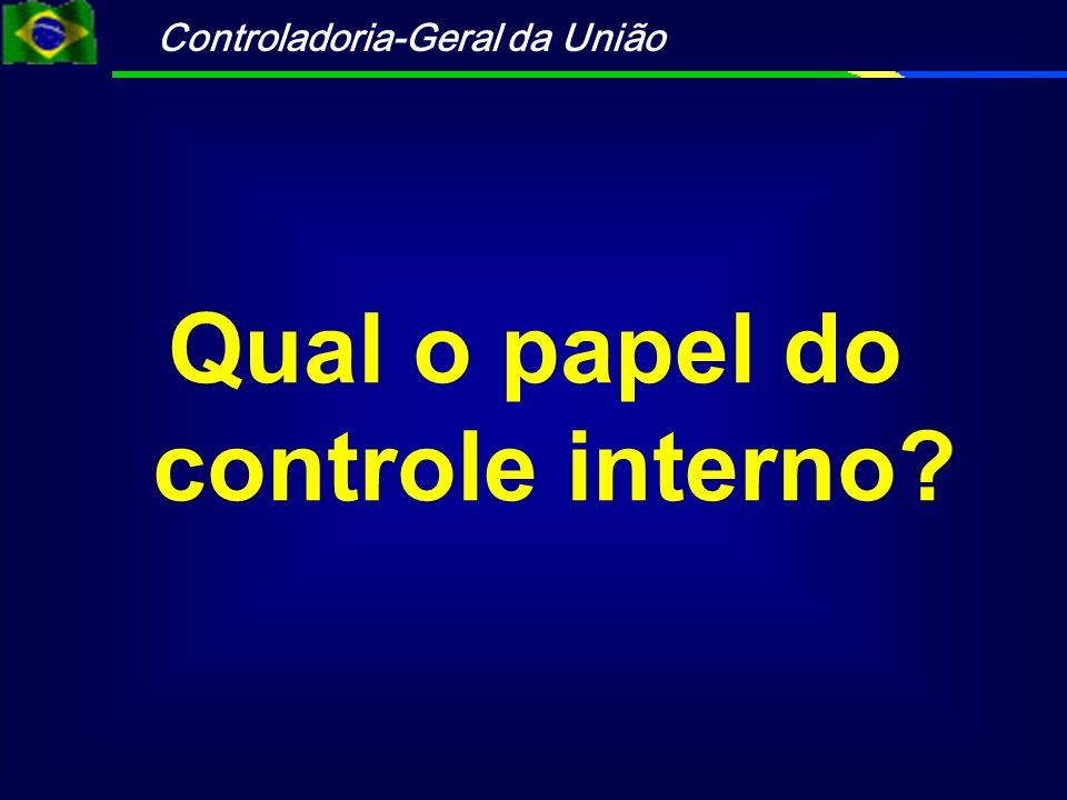 Controladoria-Geral da União Qual a diferença entre controle interno e externo?