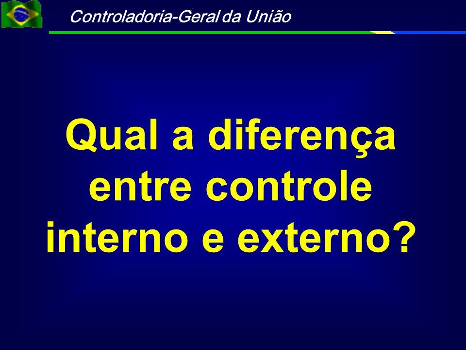 Controladoria-Geral da União O que o gestor espera do controle interno?