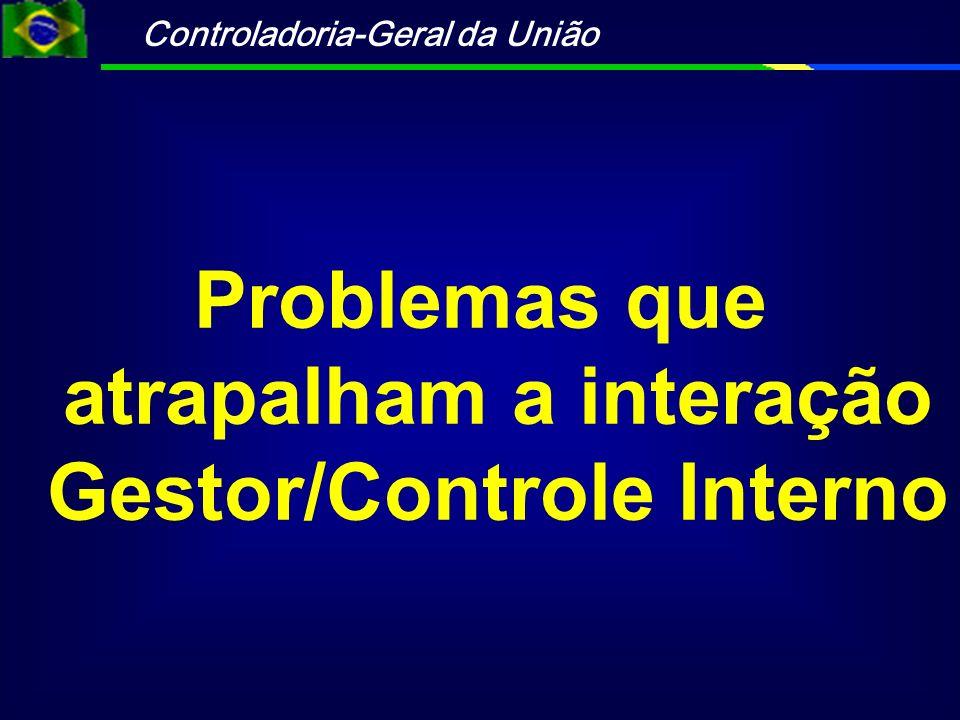 Controladoria-Geral da União Problemas que atrapalham a interação Gestor/Controle Interno