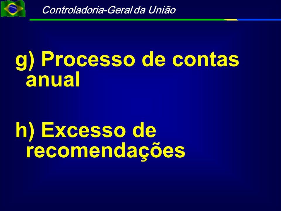Controladoria-Geral da União Art.50.