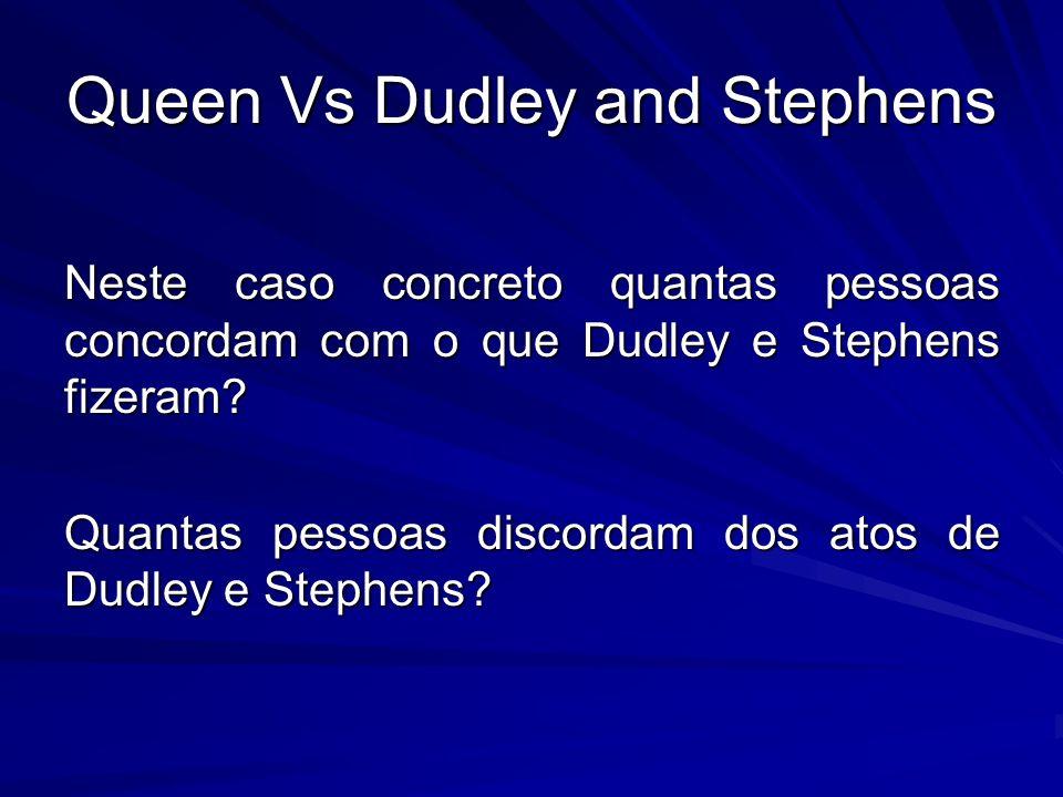 Queen Vs Dudley and Stephens Neste caso concreto quantas pessoas concordam com o que Dudley e Stephens fizeram? Quantas pessoas discordam dos atos de