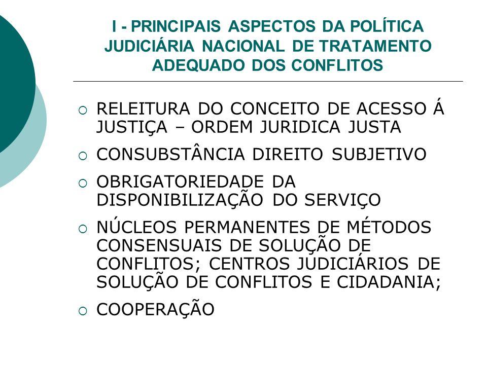 I - PRINCIPAIS ASPECTOS DA POLÍTICA JUDICIÁRIA NACIONAL DE TRATAMENTO ADEQUADO DOS CONFLITOS RELEITURA DO CONCEITO DE ACESSO Á JUSTIÇA – ORDEM JURIDICA JUSTA CONSUBSTÂNCIA DIREITO SUBJETIVO OBRIGATORIEDADE DA DISPONIBILIZAÇÃO DO SERVIÇO NÚCLEOS PERMANENTES DE MÉTODOS CONSENSUAIS DE SOLUÇÃO DE CONFLITOS; CENTROS JUDICIÁRIOS DE SOLUÇÃO DE CONFLITOS E CIDADANIA; COOPERAÇÃO