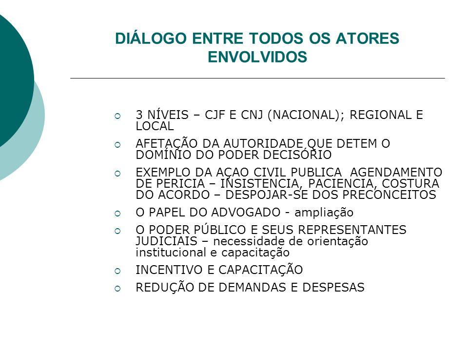 DIÁLOGO ENTRE TODOS OS ATORES ENVOLVIDOS 3 NÍVEIS – CJF E CNJ (NACIONAL); REGIONAL E LOCAL AFETAÇÃO DA AUTORIDADE QUE DETEM O DOMÍNIO DO PODER DECISÓRIO EXEMPLO DA AÇAO CIVIL PUBLICA AGENDAMENTO DE PERICIA – INSISTENCIA, PACIENCIA, COSTURA DO ACORDO – DESPOJAR-SE DOS PRECONCEITOS O PAPEL DO ADVOGADO - ampliação O PODER PÚBLICO E SEUS REPRESENTANTES JUDICIAIS – necessidade de orientação institucional e capacitação INCENTIVO E CAPACITAÇÃO REDUÇÃO DE DEMANDAS E DESPESAS