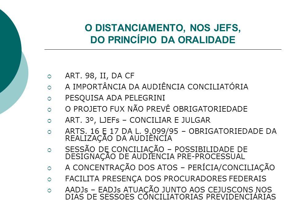 O DISTANCIAMENTO, NOS JEFS, DO PRINCÍPIO DA ORALIDADE ART.