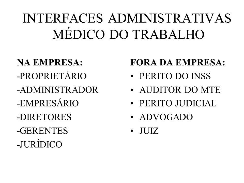INTERFACES ADMINISTRATIVAS MÉDICO DO TRABALHO NA EMPRESA: -PROPRIETÁRIO -ADMINISTRADOR -EMPRESÁRIO -DIRETORES -GERENTES -JURÍDICO FORA DA EMPRESA: PER