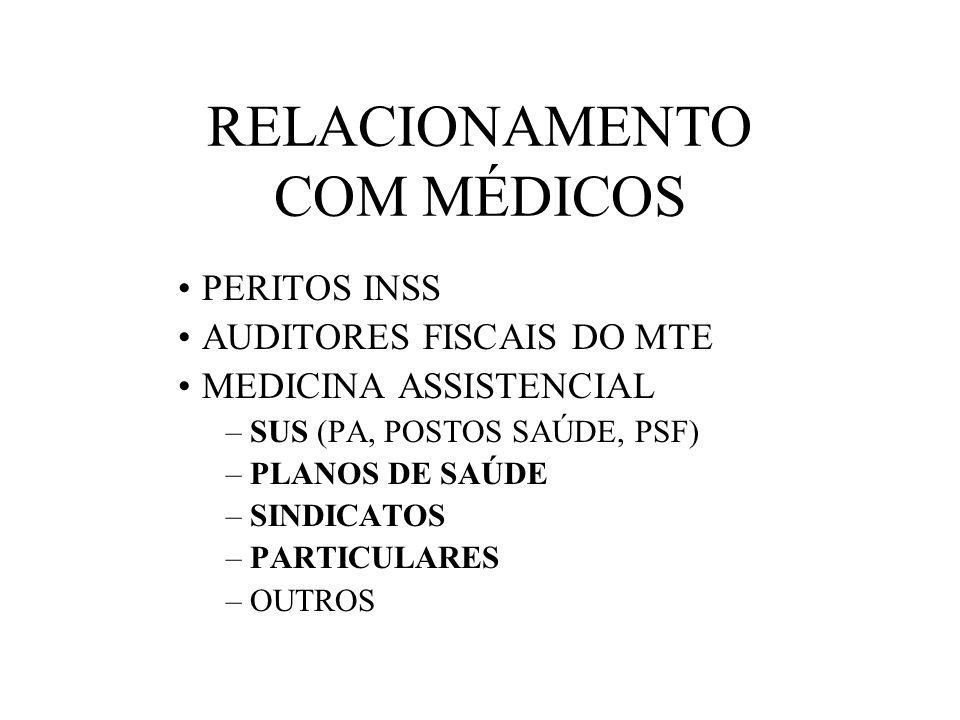 RELACIONAMENTO COM MÉDICOS PERITOS INSS AUDITORES FISCAIS DO MTE MEDICINA ASSISTENCIAL –SUS (PA, POSTOS SAÚDE, PSF) –PLANOS DE SAÚDE –SINDICATOS –PART