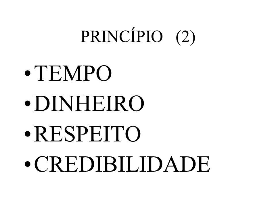PRINCÍPIO (2) TEMPO DINHEIRO RESPEITO CREDIBILIDADE