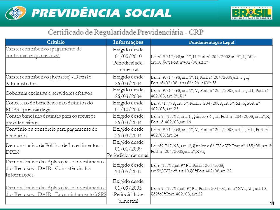 11 CritérioInformações Fundamentação Legal Caráter contributivo (pagamento de contribuições parceladas) Exigido desde 01/05/2010 Periodicidade: bimest