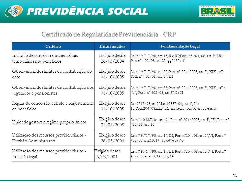 13 CritérioInformações Fundamentação Legal Inclusão de parcelas remuneratórias temporárias nos benefícios Exigido desde 26/03/2004 Lei nº 9.717/98, ar