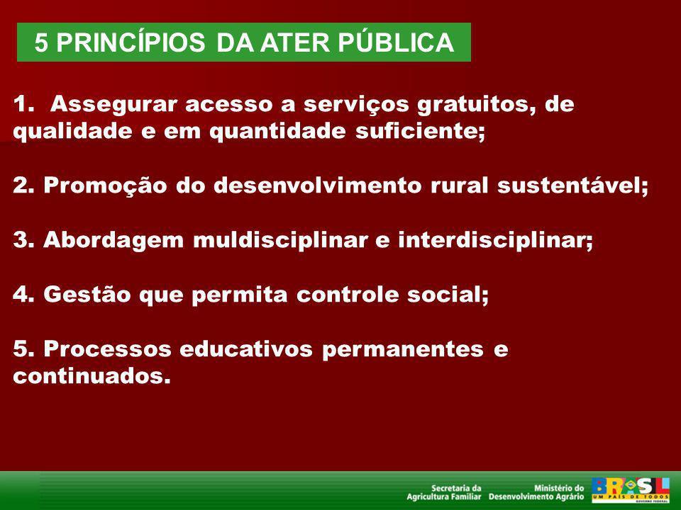 5 PRINCÍPIOS DA ATER PÚBLICA 1. Assegurar acesso a serviços gratuitos, de qualidade e em quantidade suficiente; 2. Promoção do desenvolvimento rural s