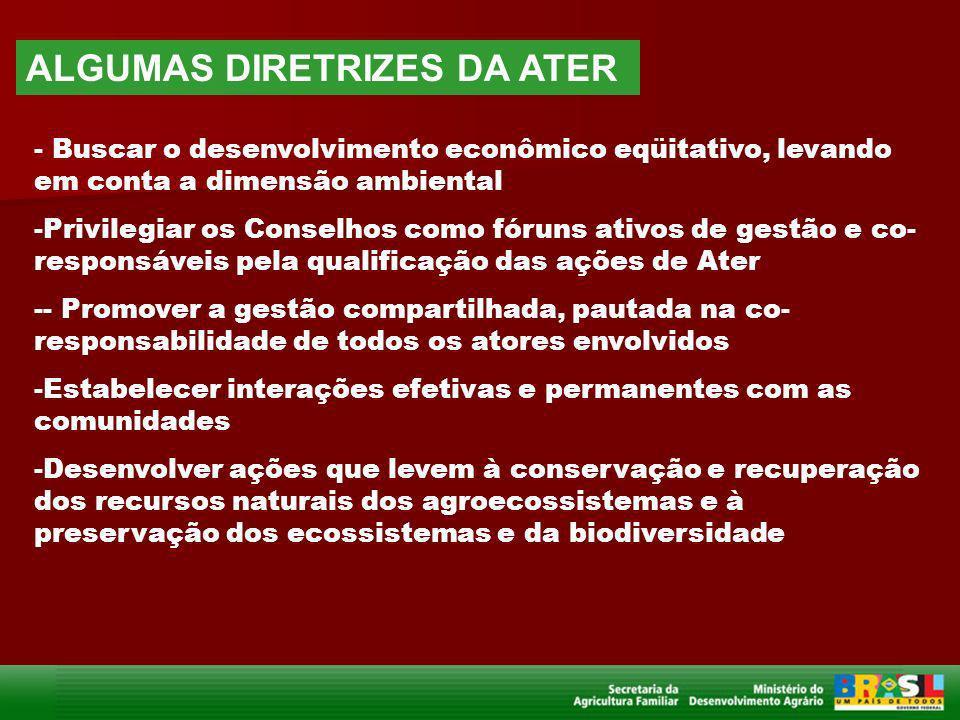 ALGUMAS DIRETRIZES DA ATER - Buscar o desenvolvimento econômico eqüitativo, levando em conta a dimensão ambiental -Privilegiar os Conselhos como fórun
