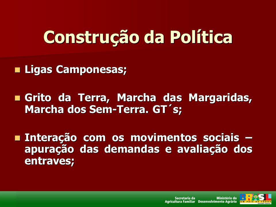 Construção da Política Ligas Camponesas; Ligas Camponesas; Grito da Terra, Marcha das Margaridas, Marcha dos Sem-Terra. GT´s; Grito da Terra, Marcha d