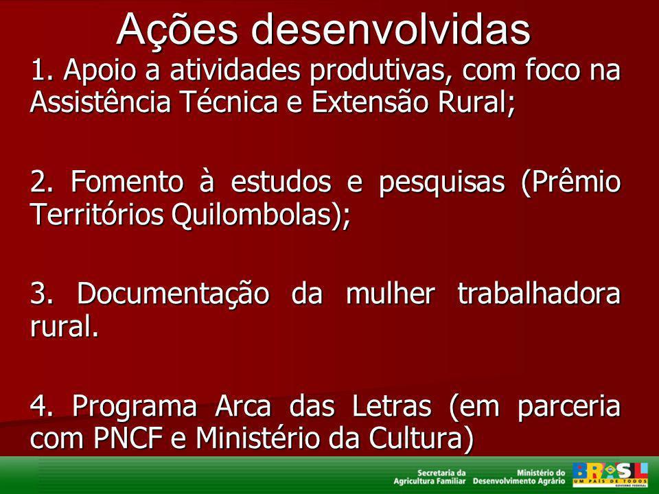 Ações desenvolvidas 1. Apoio a atividades produtivas, com foco na Assistência Técnica e Extensão Rural; 2. Fomento à estudos e pesquisas (Prêmio Terri