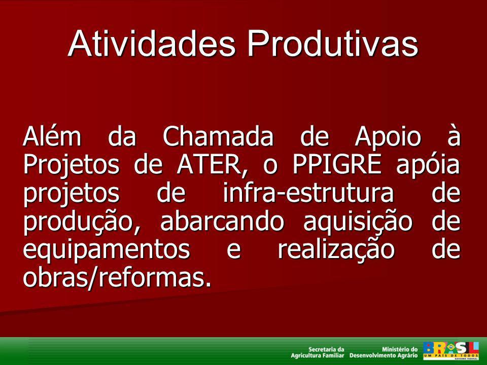 Atividades Produtivas Além da Chamada de Apoio à Projetos de ATER, o PPIGRE apóia projetos de infra-estrutura de produção, abarcando aquisição de equi