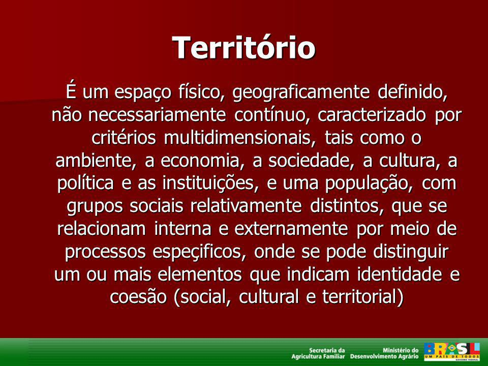 Território É um espaço físico, geograficamente definido, não necessariamente contínuo, caracterizado por critérios multidimensionais, tais como o ambi