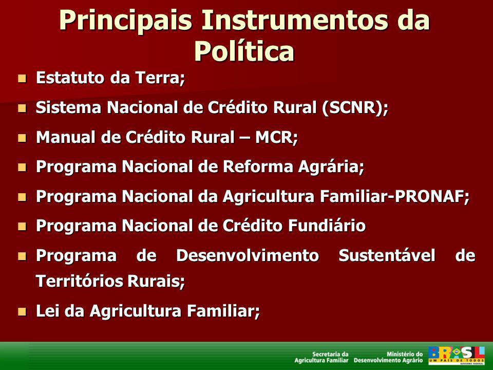 Principais Instrumentos da Política Estatuto da Terra; Estatuto da Terra; Sistema Nacional de Crédito Rural (SCNR); Sistema Nacional de Crédito Rural