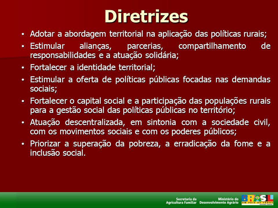 Diretrizes Adotar a abordagem territorial na aplicação das políticas rurais; Adotar a abordagem territorial na aplicação das políticas rurais; Estimul