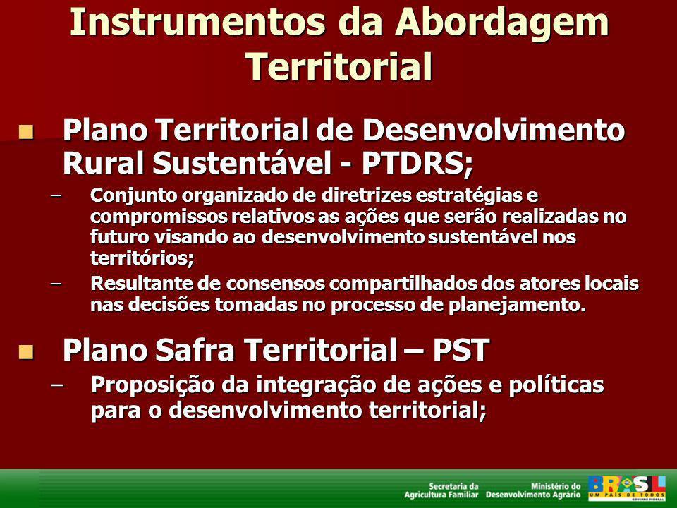 Plano Territorial de Desenvolvimento Rural Sustentável - PTDRS; Plano Territorial de Desenvolvimento Rural Sustentável - PTDRS; –Conjunto organizado d