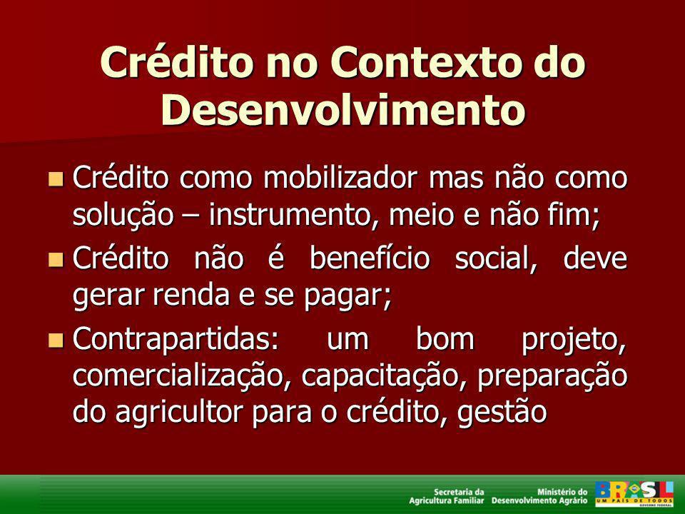 Crédito no Contexto do Desenvolvimento Crédito como mobilizador mas não como solução – instrumento, meio e não fim; Crédito como mobilizador mas não c