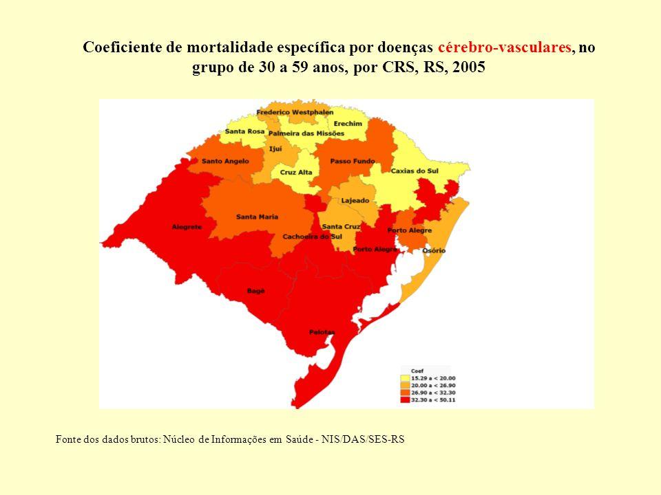 Coeficiente de mortalidade específica por doenças cérebro-vasculares, no grupo de 30 a 59 anos, por CRS, RS, 2005 Fonte dos dados brutos: Núcleo de In