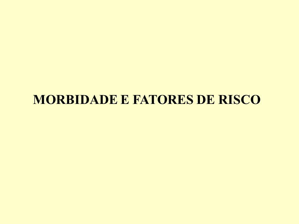 MORBIDADE E FATORES DE RISCO