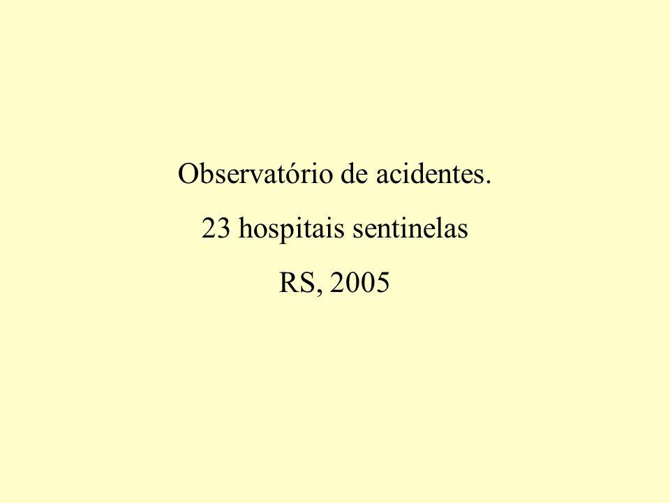 Observatório de acidentes. 23 hospitais sentinelas RS, 2005