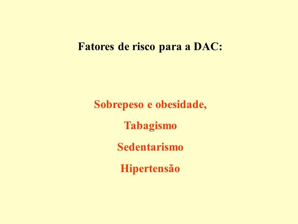 Fatores de risco para a DAC: Sobrepeso e obesidade, Tabagismo Sedentarismo Hipertensão