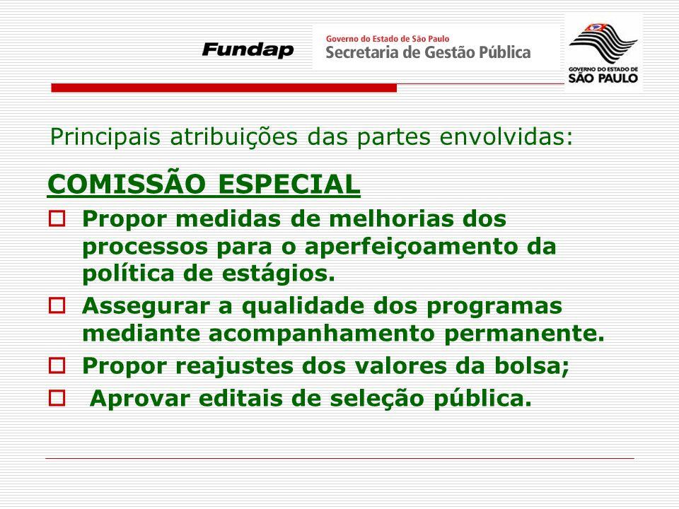 COMISSÃO ESPECIAL Propor medidas de melhorias dos processos para o aperfeiçoamento da política de estágios. Assegurar a qualidade dos programas median