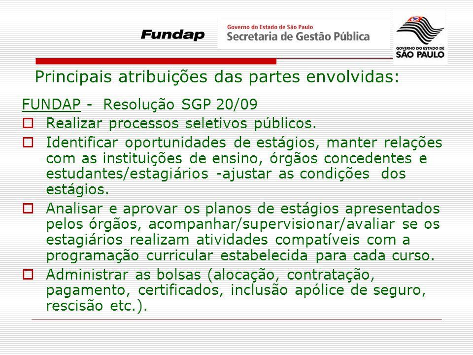 FUNDAP - Resolução SGP 20/09 Realizar processos seletivos públicos. Identificar oportunidades de estágios, manter relações com as instituições de ensi