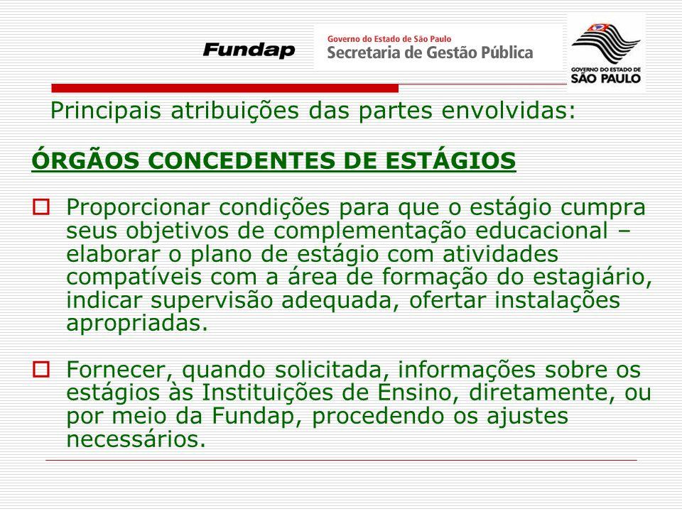 ÓRGÃOS CONCEDENTES DE ESTÁGIOS Proporcionar condições para que o estágio cumpra seus objetivos de complementação educacional – elaborar o plano de est