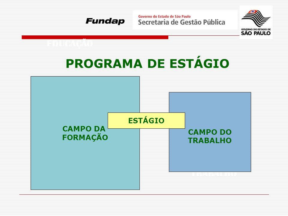 EDUCAÇÃO TRABALHO PROGRAMA DE ESTÁGIO CAMPO DA FORMAÇÃO CAMPO DO TRABALHO ESTÁGIO
