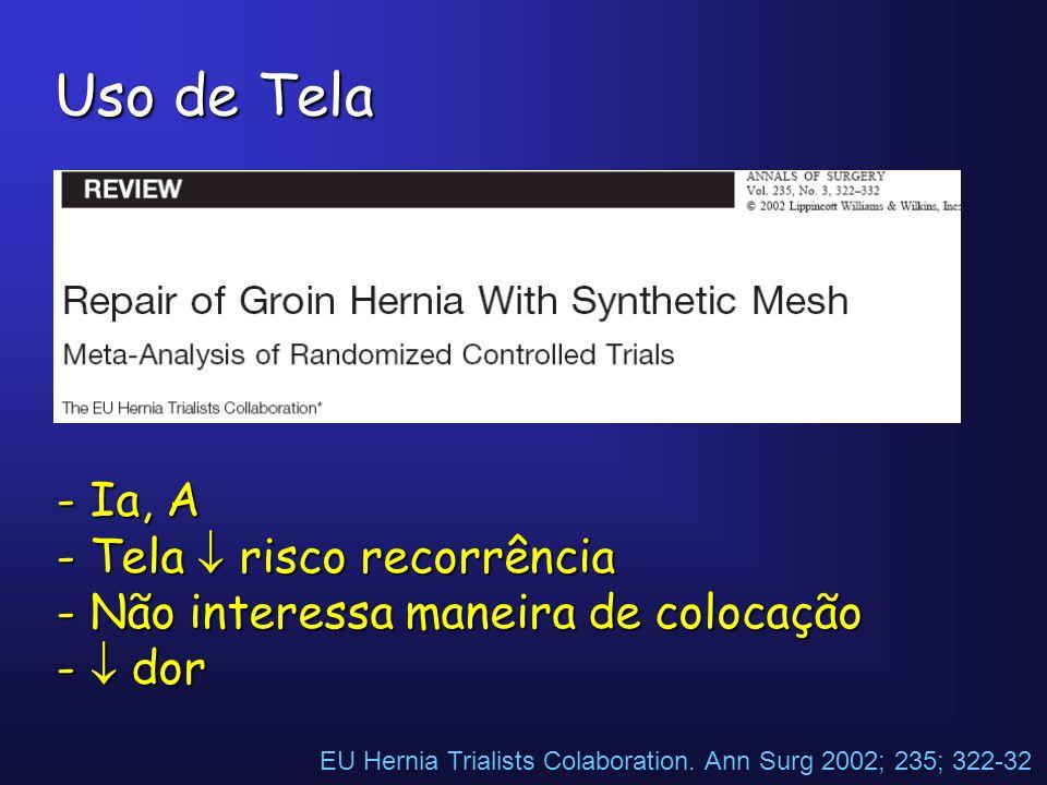 - Ia, A - Tela risco recorrência - Não interessa maneira de colocação - dor EU Hernia Trialists Colaboration. Ann Surg 2002; 235; 322-32 Uso de Tela