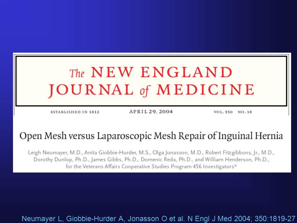 Neumayer L, Giobbie-Hurder A, Jonasson O et al. N Engl J Med 2004; 350:1819-27