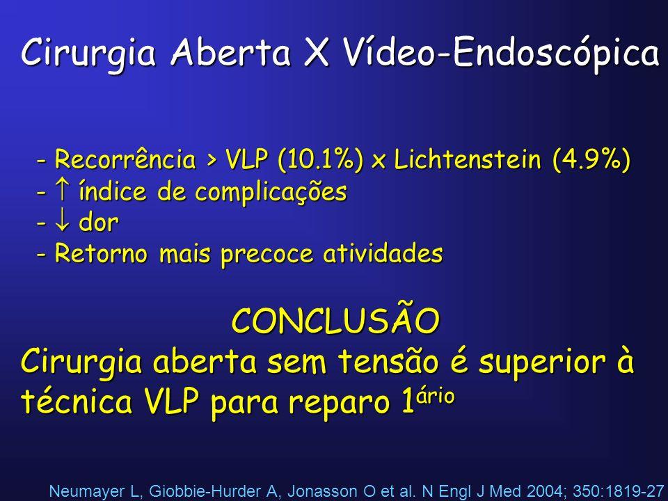 Cirurgia Aberta X Vídeo-Endoscópica Neumayer L, Giobbie-Hurder A, Jonasson O et al. N Engl J Med 2004; 350:1819-27 - Recorrência > VLP (10.1%) x Licht