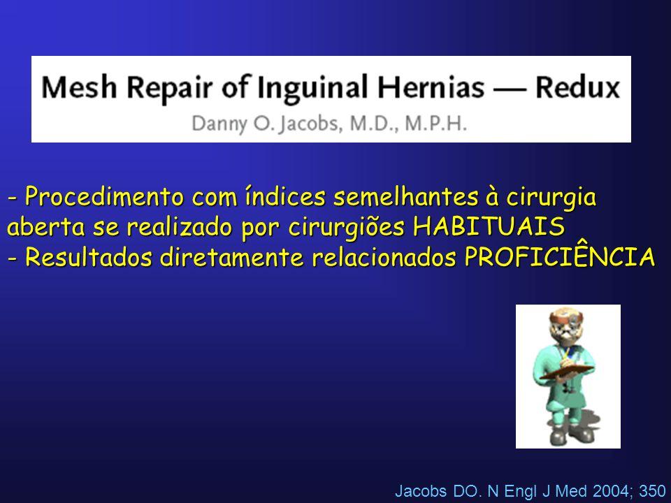 Jacobs DO. N Engl J Med 2004; 350 - Procedimento com índices semelhantes à cirurgia aberta se realizado por cirurgiões HABITUAIS - Resultados diretame