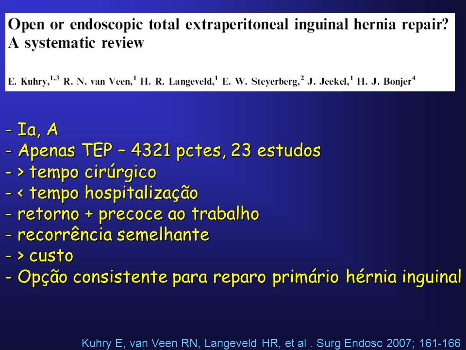 - Ia, A - Apenas TEP – 4321 pctes, 23 estudos - > tempo cirúrgico - < tempo hospitalização - retorno + precoce ao trabalho - recorrência semelhante -