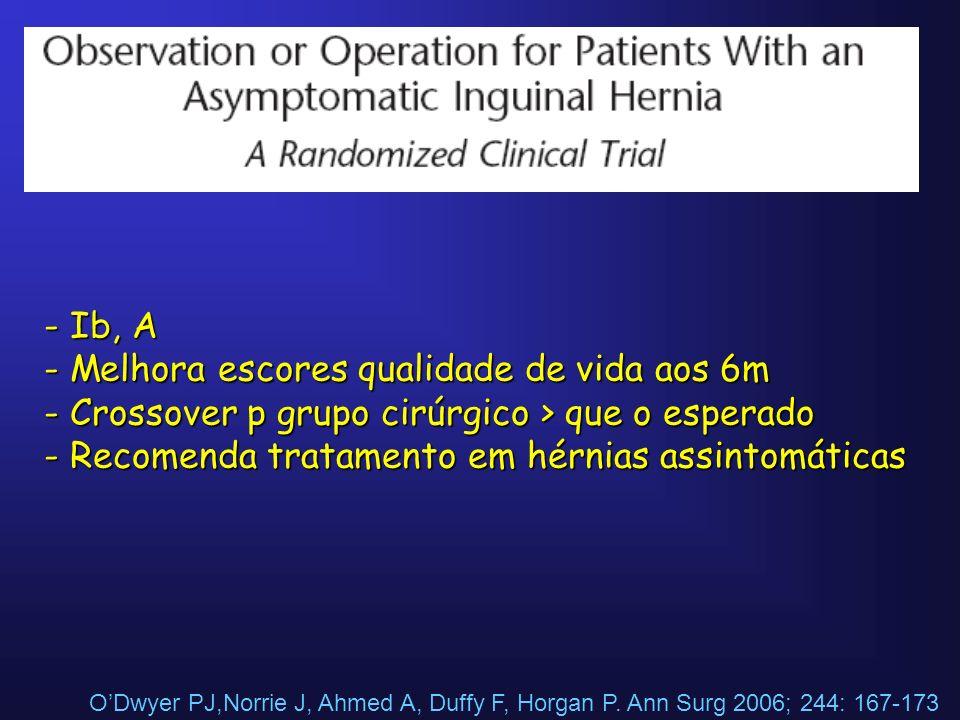 - Ib, A - Melhora escores qualidade de vida aos 6m - Crossover p grupo cirúrgico > que o esperado - Recomenda tratamento em hérnias assintomáticas ODw