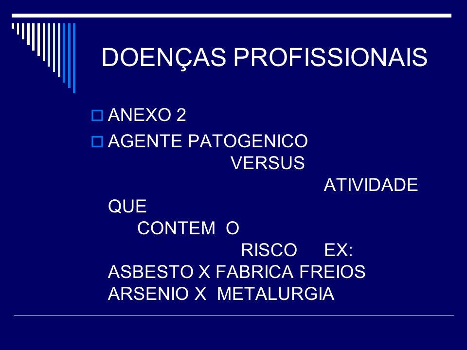 DOENÇAS PROFISSIONAIS ANEXO 2 AGENTE PATOGENICO VERSUS ATIVIDADE QUE CONTEM O RISCOEX: ASBESTO X FABRICA FREIOS ARSENIO X METALURGIA