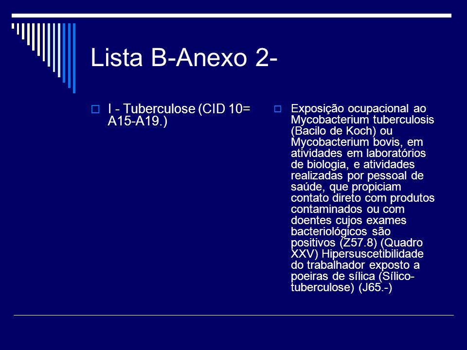 Lista B-Anexo 2- I - Tuberculose (CID 10= A15-A19.) Exposição ocupacional ao Mycobacterium tuberculosis (Bacilo de Koch) ou Mycobacterium bovis, em at