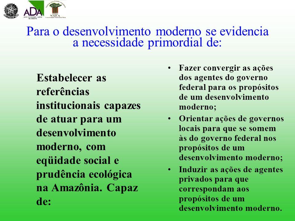 Para o desenvolvimento moderno se evidencia a necessidade primordial de: Estabelecer as referências institucionais capazes de atuar para um desenvolvi