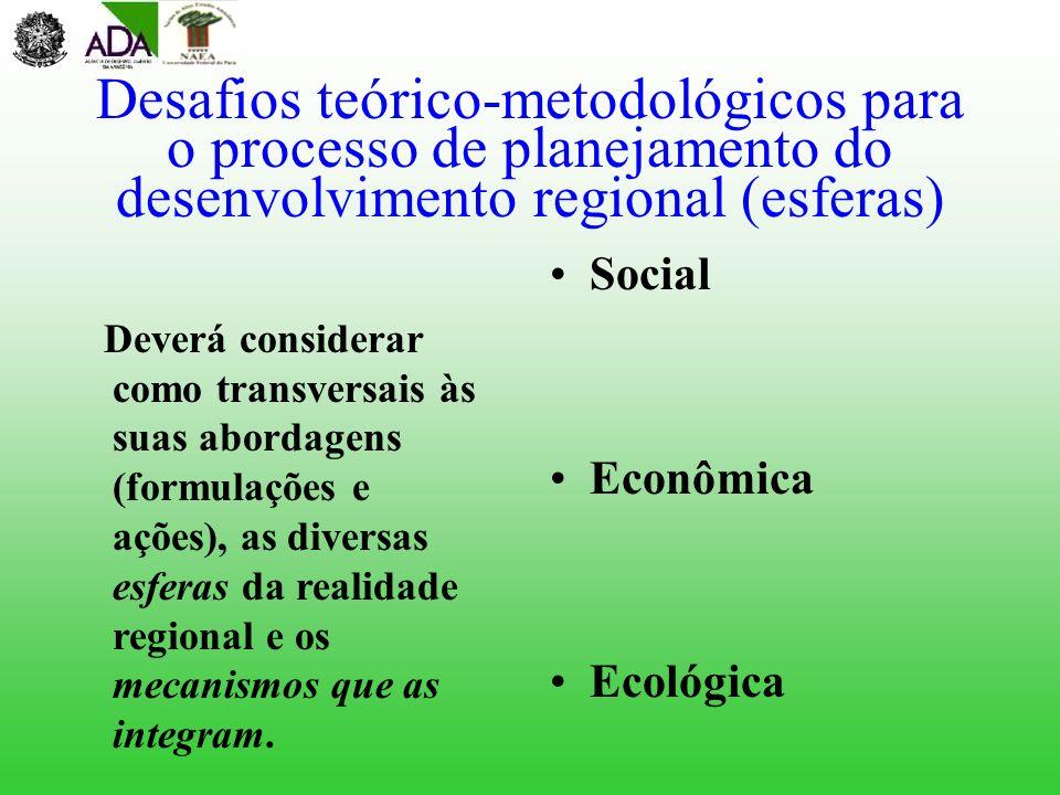 Desafios teórico-metodológicos para o processo de planejamento do desenvolvimento regional (esferas) Deverá considerar como transversais às suas abord
