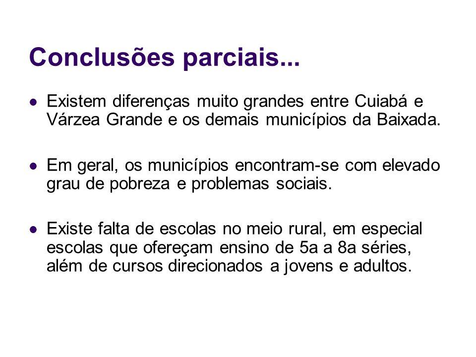 Conclusões parciais... Existem diferenças muito grandes entre Cuiabá e Várzea Grande e os demais municípios da Baixada. Em geral, os municípios encont