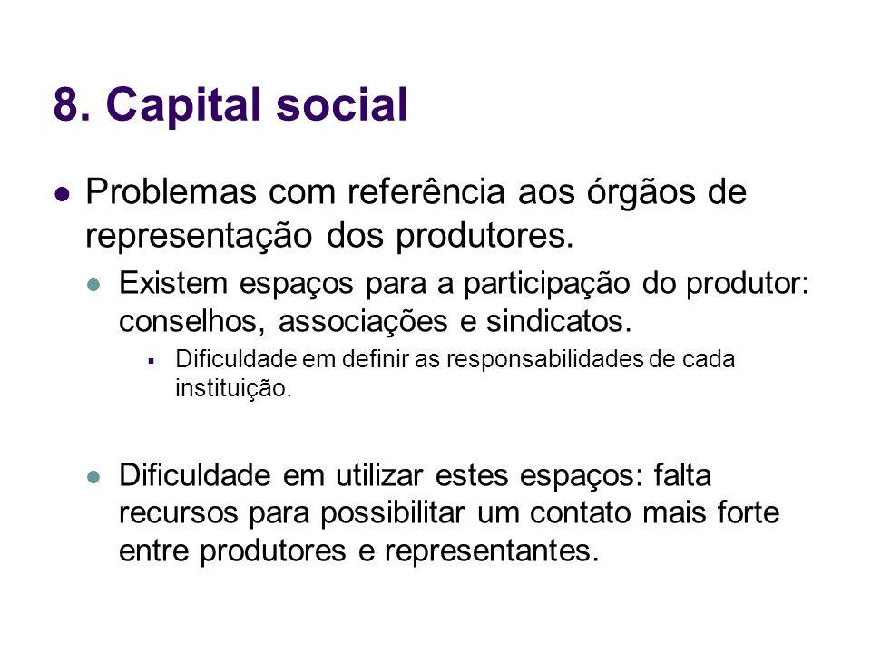 8. Capital social Problemas com referência aos órgãos de representação dos produtores. Existem espaços para a participação do produtor: conselhos, ass