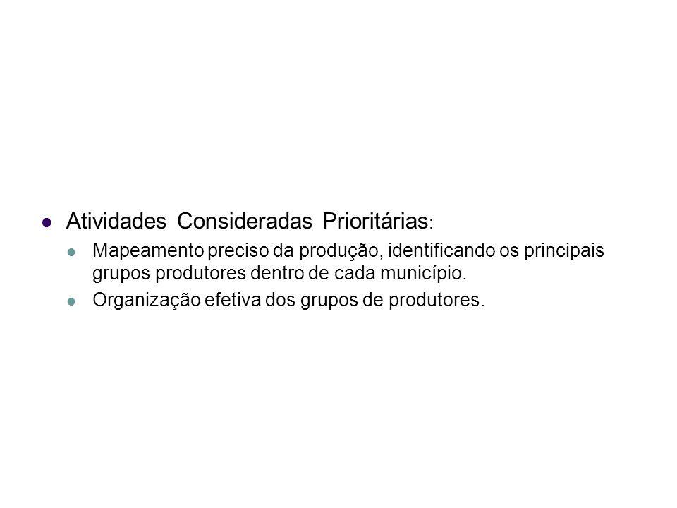 Atividades Consideradas Prioritárias : Mapeamento preciso da produção, identificando os principais grupos produtores dentro de cada município. Organiz