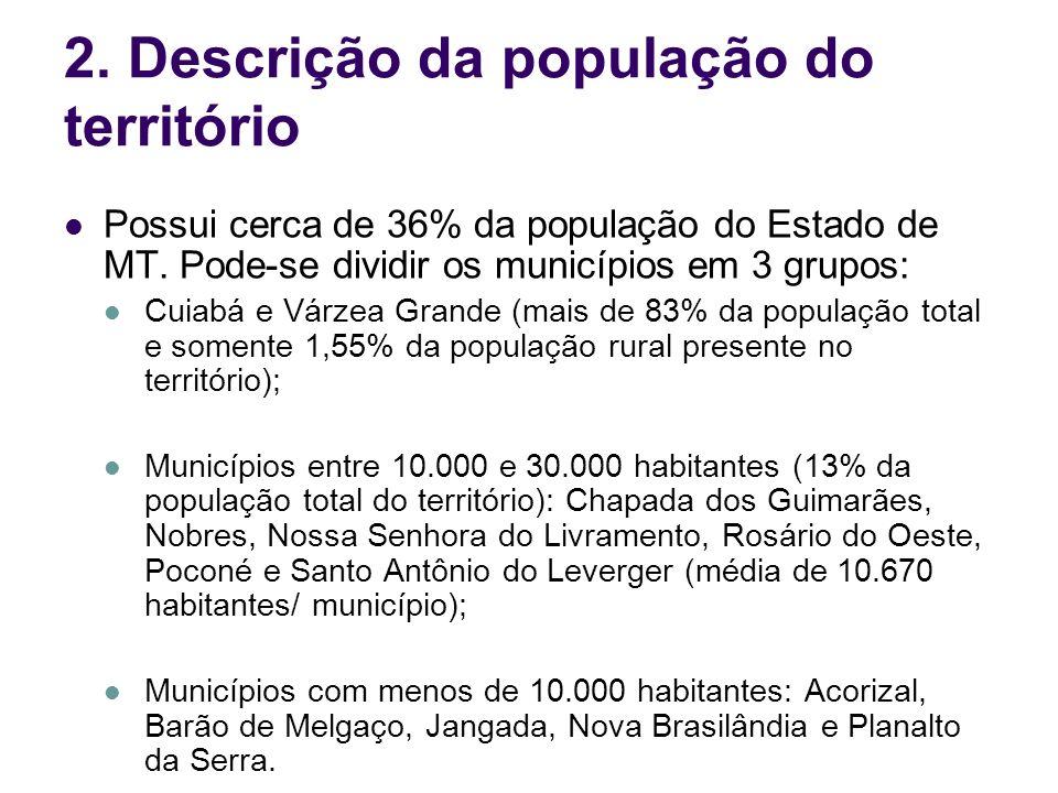 2. Descrição da população do território Possui cerca de 36% da população do Estado de MT. Pode-se dividir os municípios em 3 grupos: Cuiabá e Várzea G